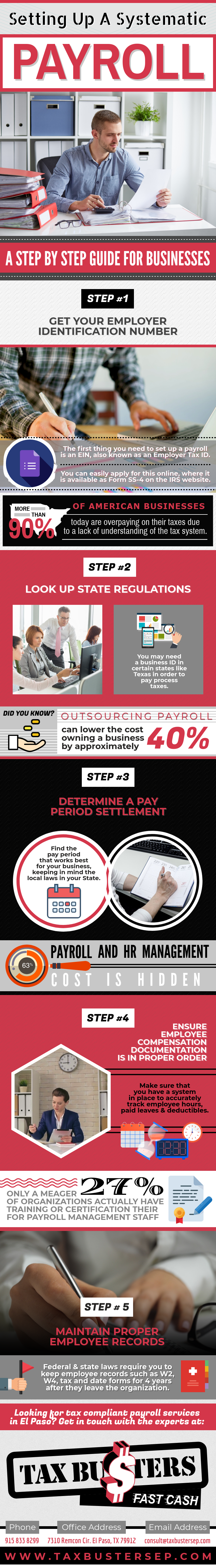 Setting Up A Systematic Payroll